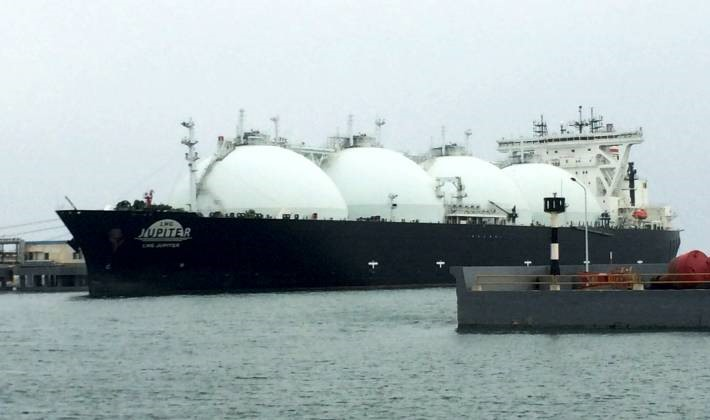 Leading LNG Sellers in China